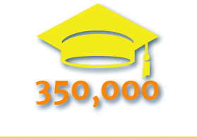 NMHRP has impacted more than  350,000 students from 350 NM public schools.